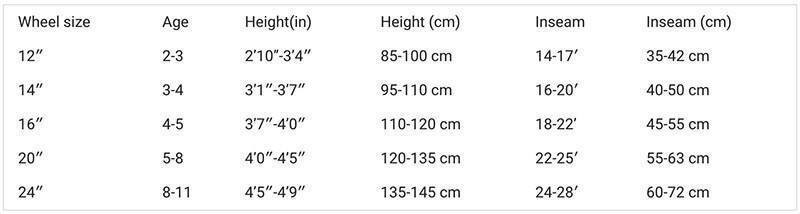 3-year-old bike size chart